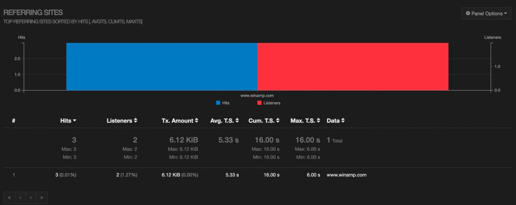SPReports / Log File Analytics