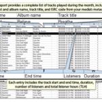 Centova Cast / Software Details
